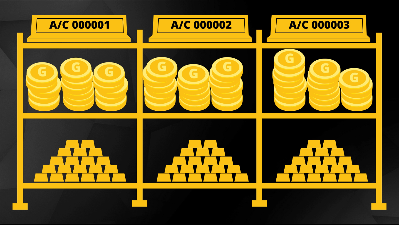 Segregated and allocated gold storage