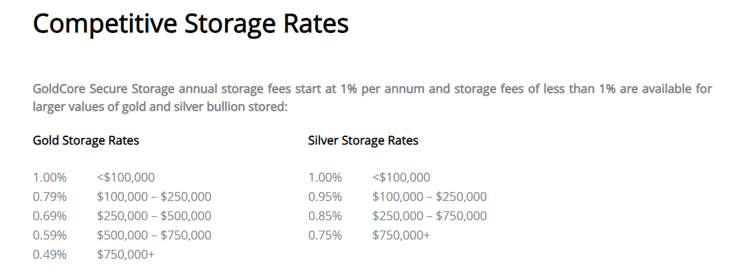 competitive storage rates